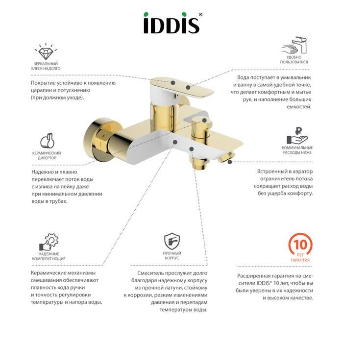 Фото Смеситель для ванны IDDIS Cloud CLOWG02i02 1