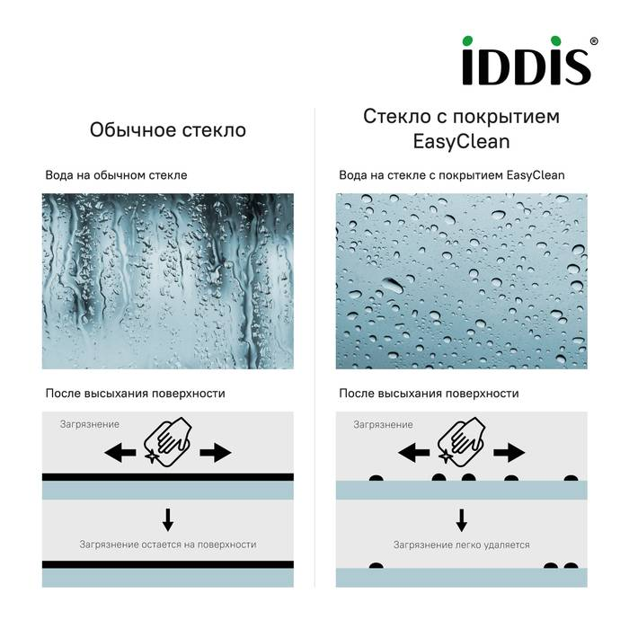 Фото Душевая дверь IDDIS Slide SLI6BH1i69 2